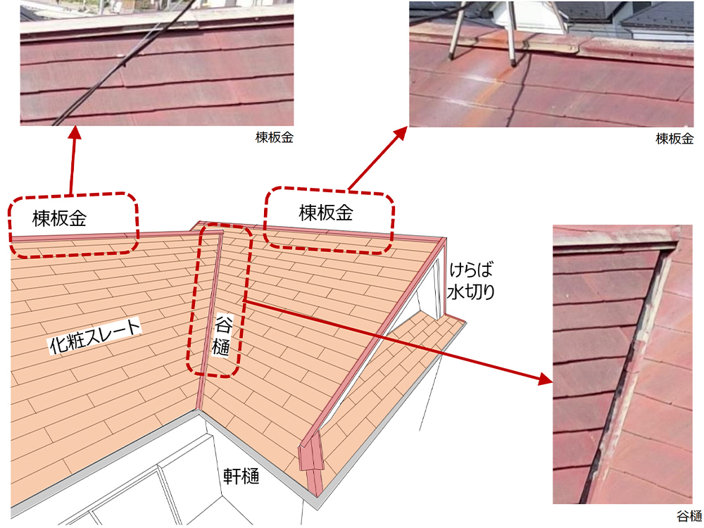 外壁改修|化粧スレート葺き|おすすめホームインスペクション|新築・中古・自宅の住宅診断