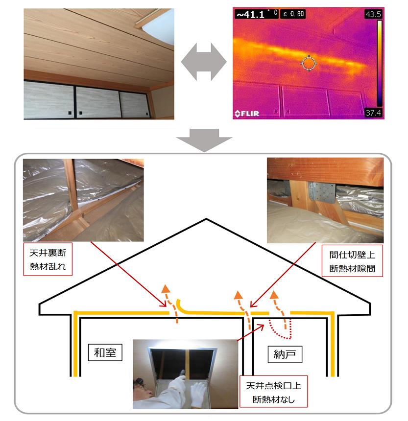 屋根裏 断熱|おすすめホームインスペクション|新築・中古・自宅の住宅診断