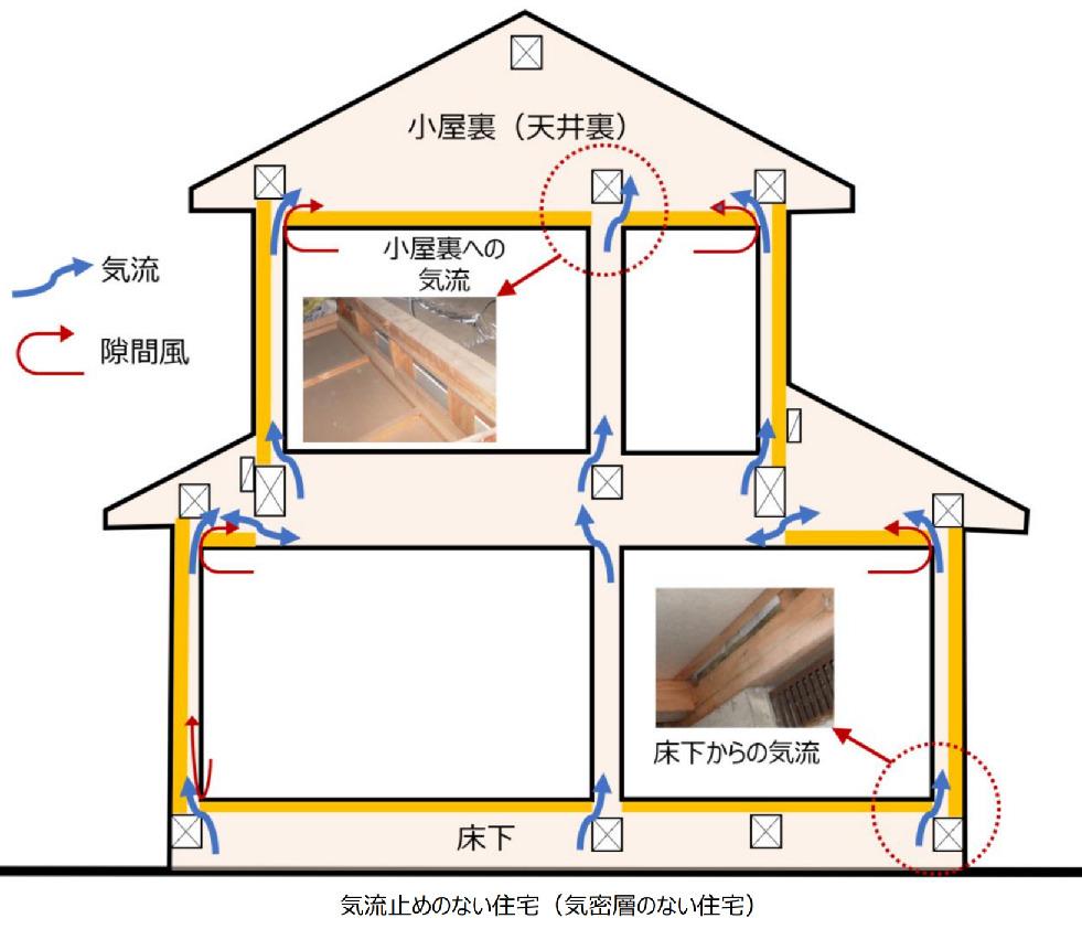 ホームインスペクション|住宅相談 (耐震・性能向上・住まい方)