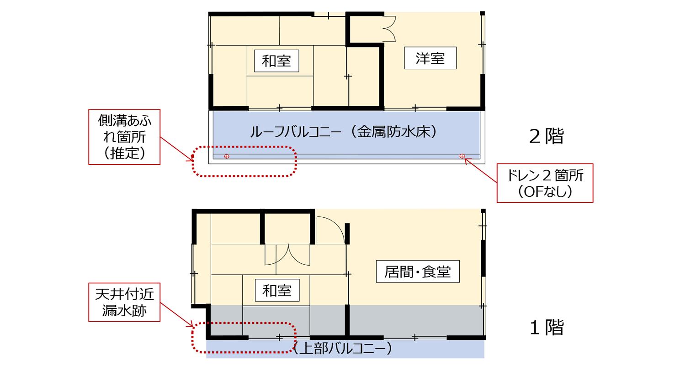 住宅防水|おすすめホームインスペクション|新築・中古・自宅の住宅診断